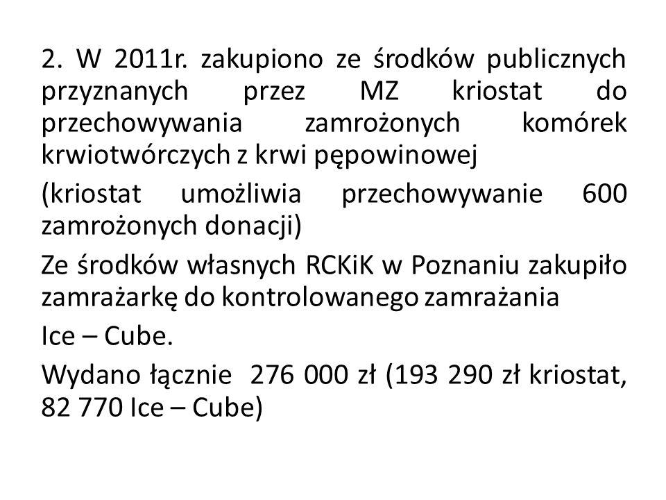 2. W 2011r. zakupiono ze środków publicznych przyznanych przez MZ kriostat do przechowywania zamrożonych komórek krwiotwórczych z krwi pępowinowej