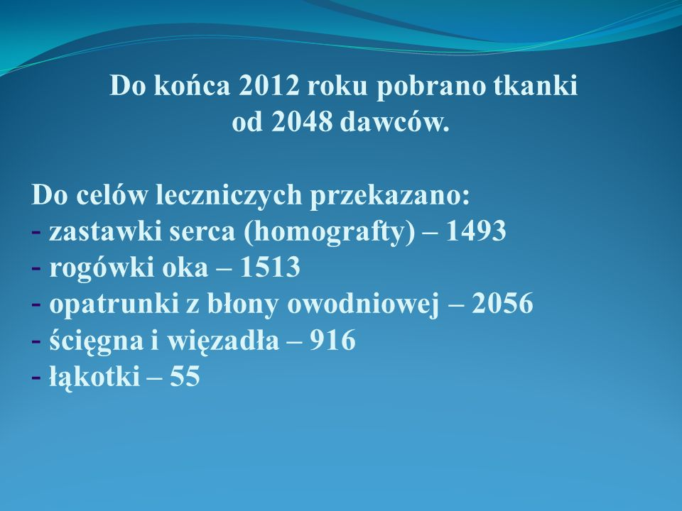 Do końca 2012 roku pobrano tkanki