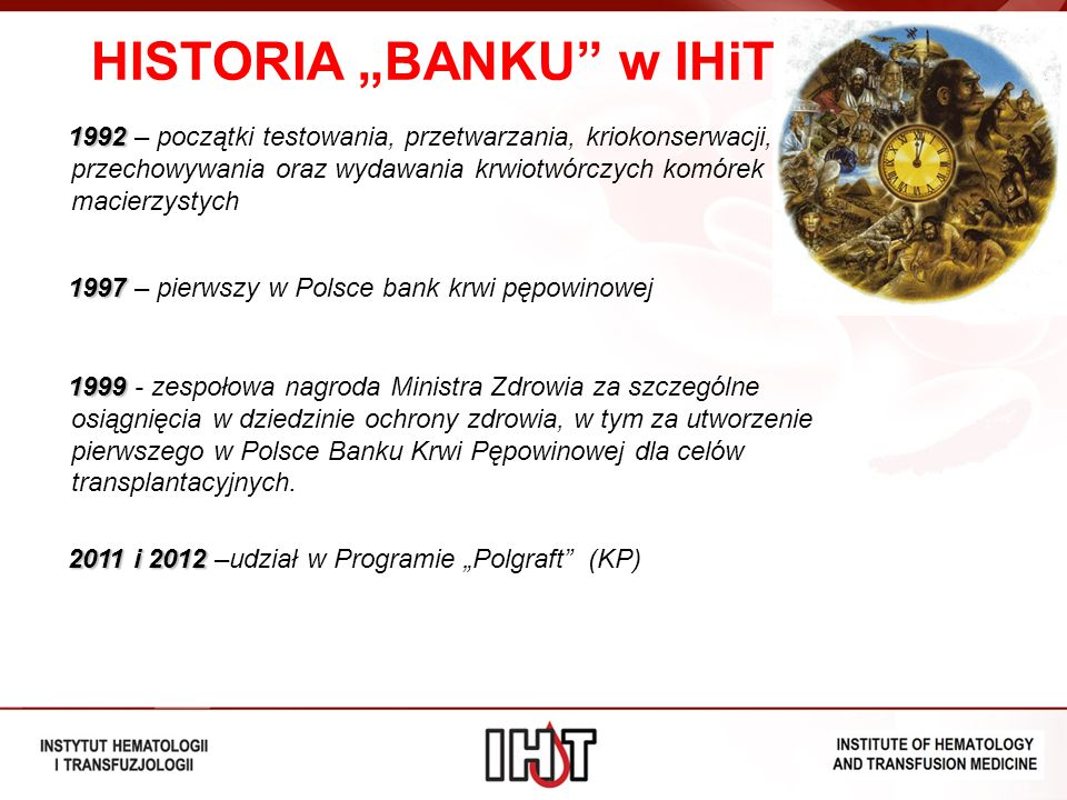 "HISTORIA ""BANKU w IHiT"