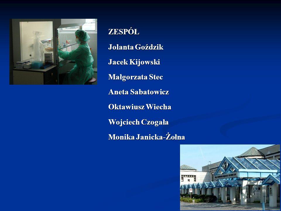 ZESPÓŁ Jolanta Goździk. Jacek Kijowski. Małgorzata Stec. Aneta Sabatowicz. Oktawiusz Wiecha. Wojciech Czogała.