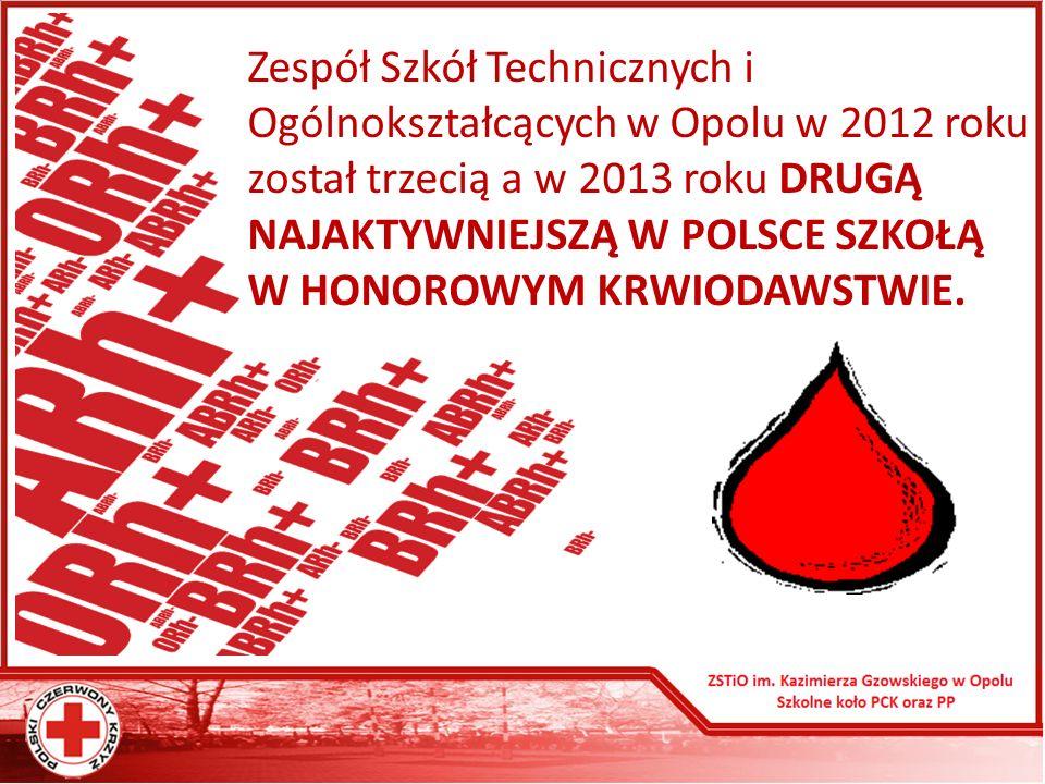 Zespół Szkół Technicznych i Ogólnokształcących w Opolu w 2012 roku został trzecią a w 2013 roku DRUGĄ NAJAKTYWNIEJSZĄ W POLSCE SZKOŁĄ W HONOROWYM KRWIODAWSTWIE.