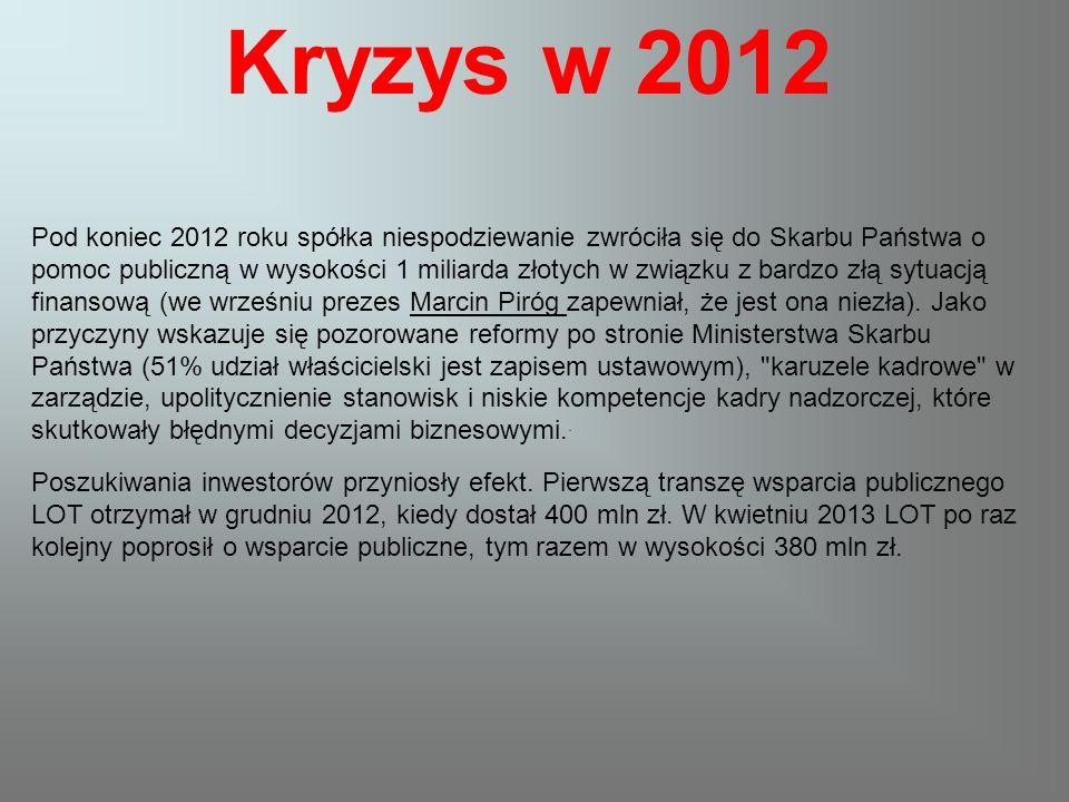 Kryzys w 2012