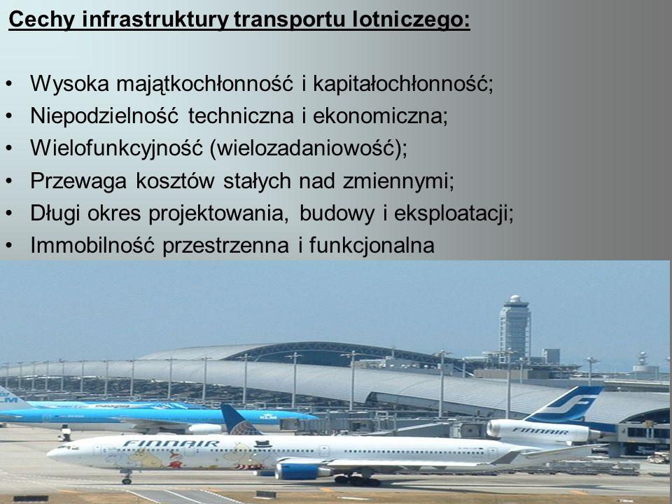Cechy infrastruktury transportu lotniczego: