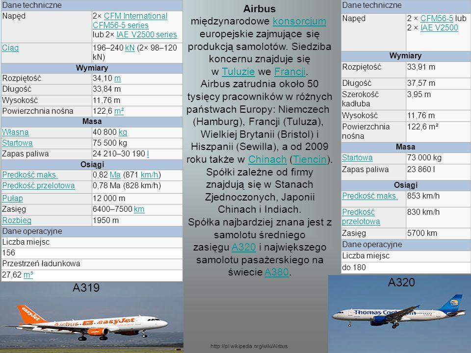 Airbus międzynarodowe konsorcjum