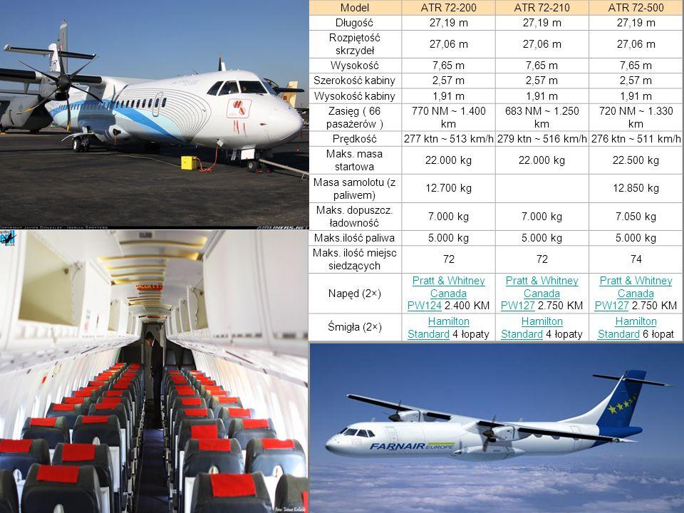 Masa samolotu (z paliwem) 12.700 kg 12.850 kg