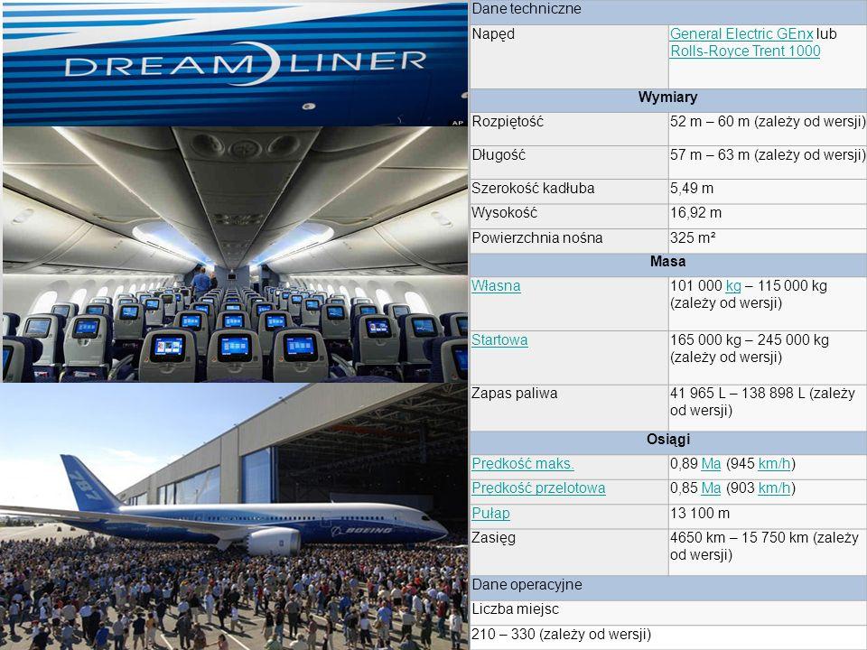 Dane techniczne Napęd. General Electric GEnx lub Rolls-Royce Trent 1000. Wymiary. Rozpiętość. 52 m – 60 m (zależy od wersji)
