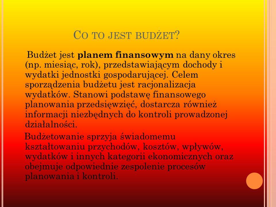 Co to jest budżet