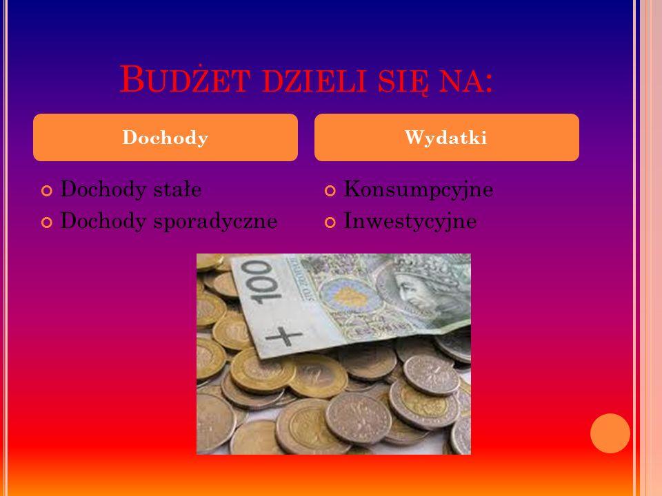 Budżet dzieli się na: Dochody stałe Dochody sporadyczne Konsumpcyjne