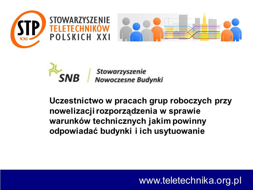Uczestnictwo w pracach grup roboczych przy nowelizacji rozporządzenia w sprawie warunków technicznych jakim powinny odpowiadać budynki i ich usytuowanie