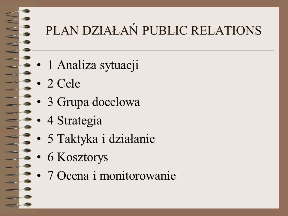 PLAN DZIAŁAŃ PUBLIC RELATIONS