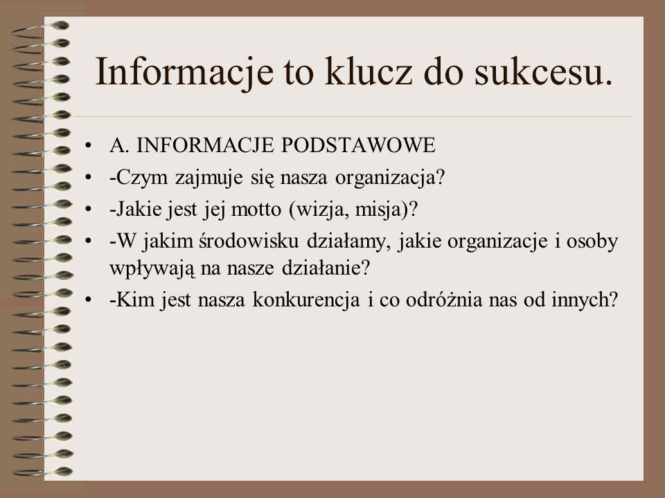 Informacje to klucz do sukcesu.