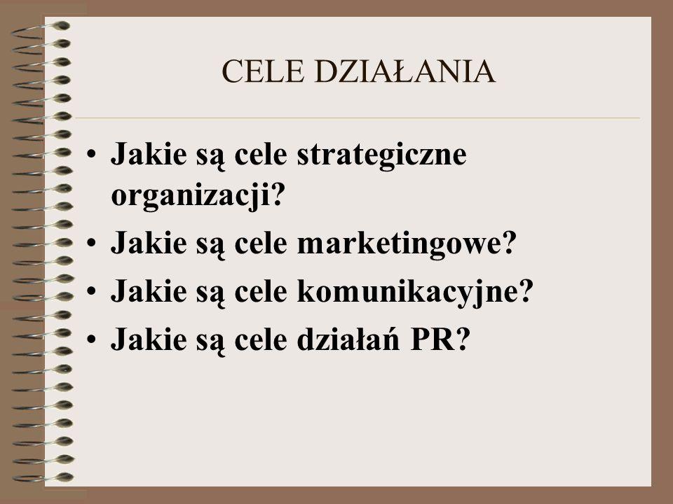 CELE DZIAŁANIA Jakie są cele strategiczne organizacji Jakie są cele marketingowe Jakie są cele komunikacyjne