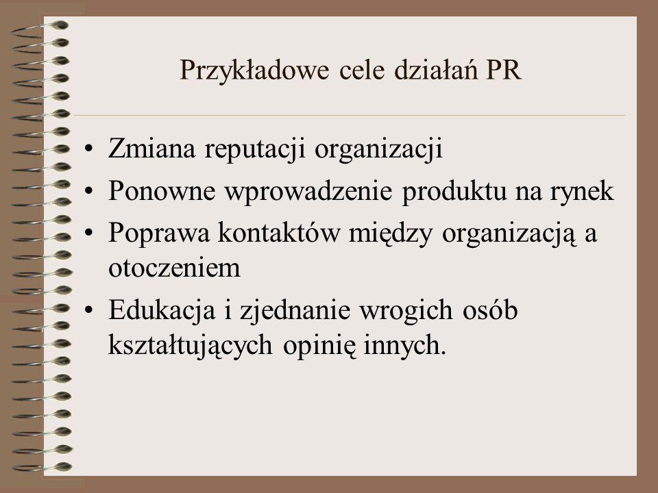 Przykładowe cele działań PR