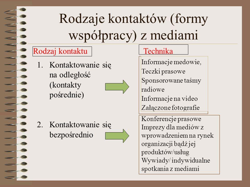 Rodzaje kontaktów (formy współpracy) z mediami