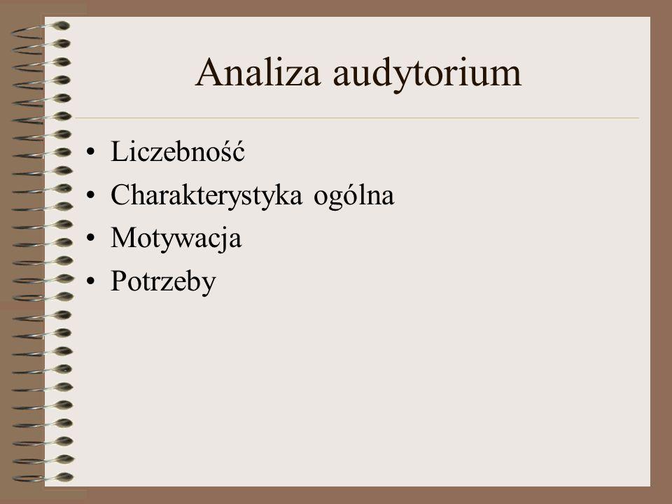 Analiza audytorium Liczebność Charakterystyka ogólna Motywacja
