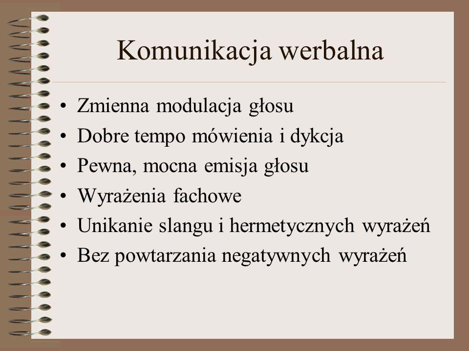 Komunikacja werbalna Zmienna modulacja głosu