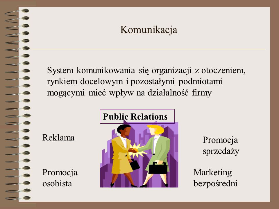 Komunikacja System komunikowania się organizacji z otoczeniem, rynkiem docelowym i pozostałymi podmiotami mogącymi mieć wpływ na działalność firmy.