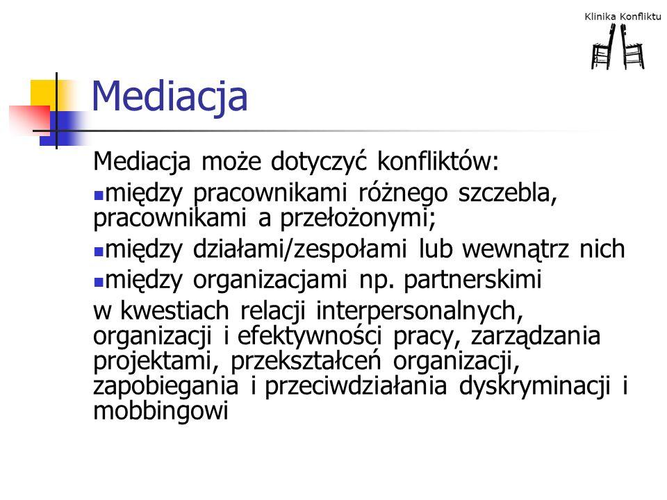 Mediacja Mediacja może dotyczyć konfliktów: