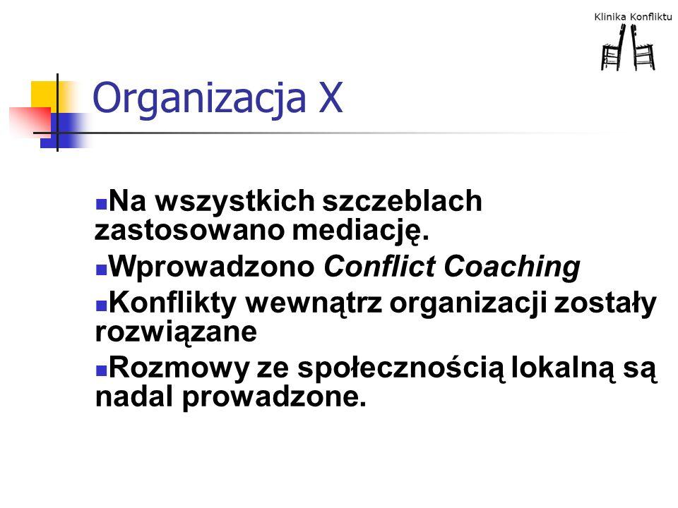 Organizacja X Na wszystkich szczeblach zastosowano mediację.