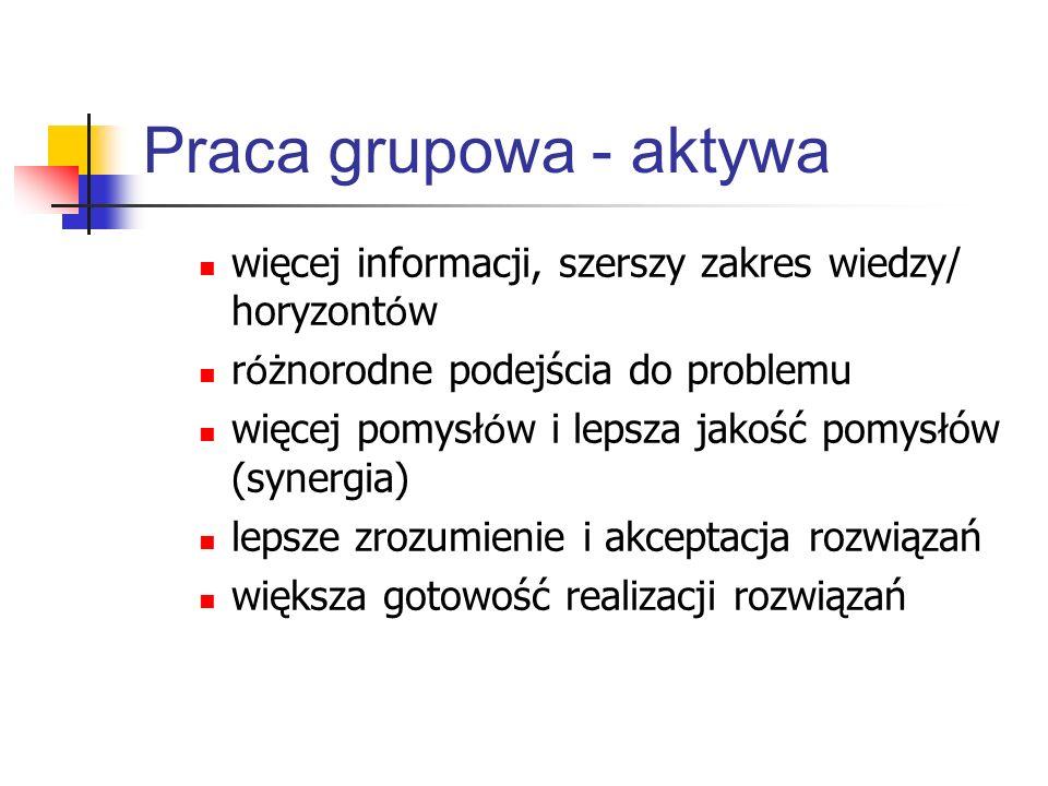 Praca grupowa - aktywawięcej informacji, szerszy zakres wiedzy/ horyzontów. różnorodne podejścia do problemu.