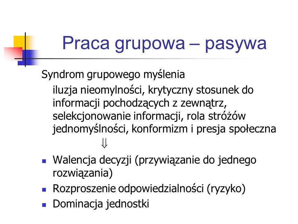Praca grupowa – pasywa Syndrom grupowego myślenia