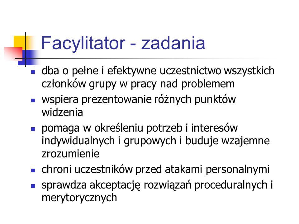 Facylitator - zadania dba o pełne i efektywne uczestnictwo wszystkich członków grupy w pracy nad problemem.