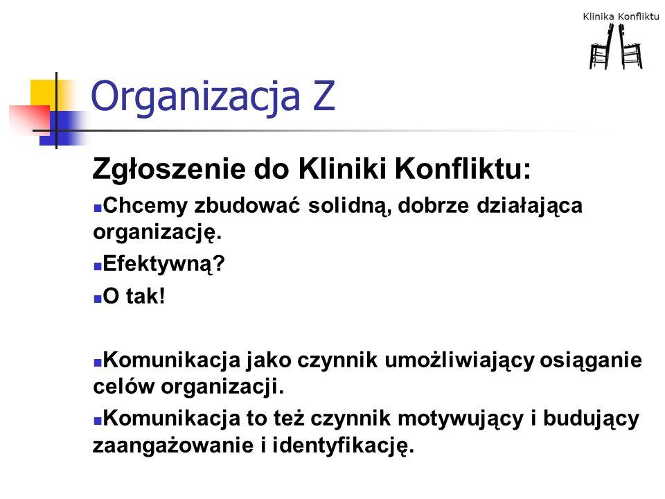 Organizacja Z Zgłoszenie do Kliniki Konfliktu: