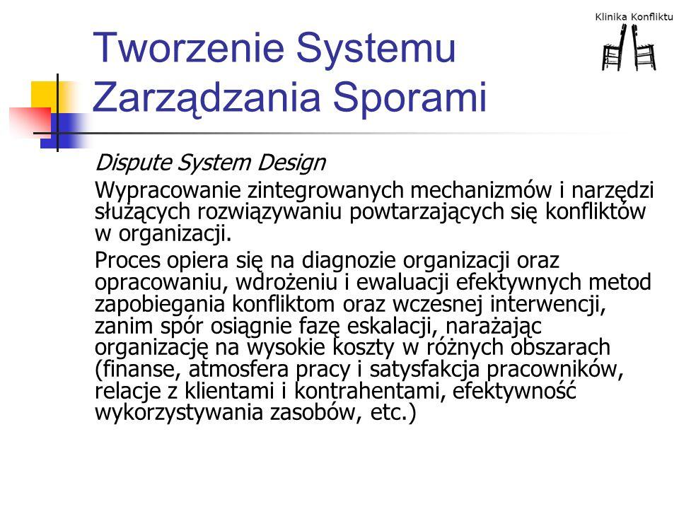 Tworzenie Systemu Zarządzania Sporami
