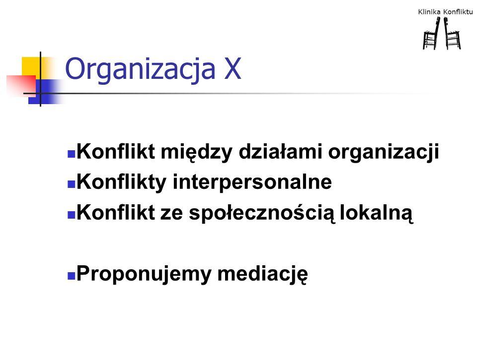 Organizacja X Konflikt między działami organizacji