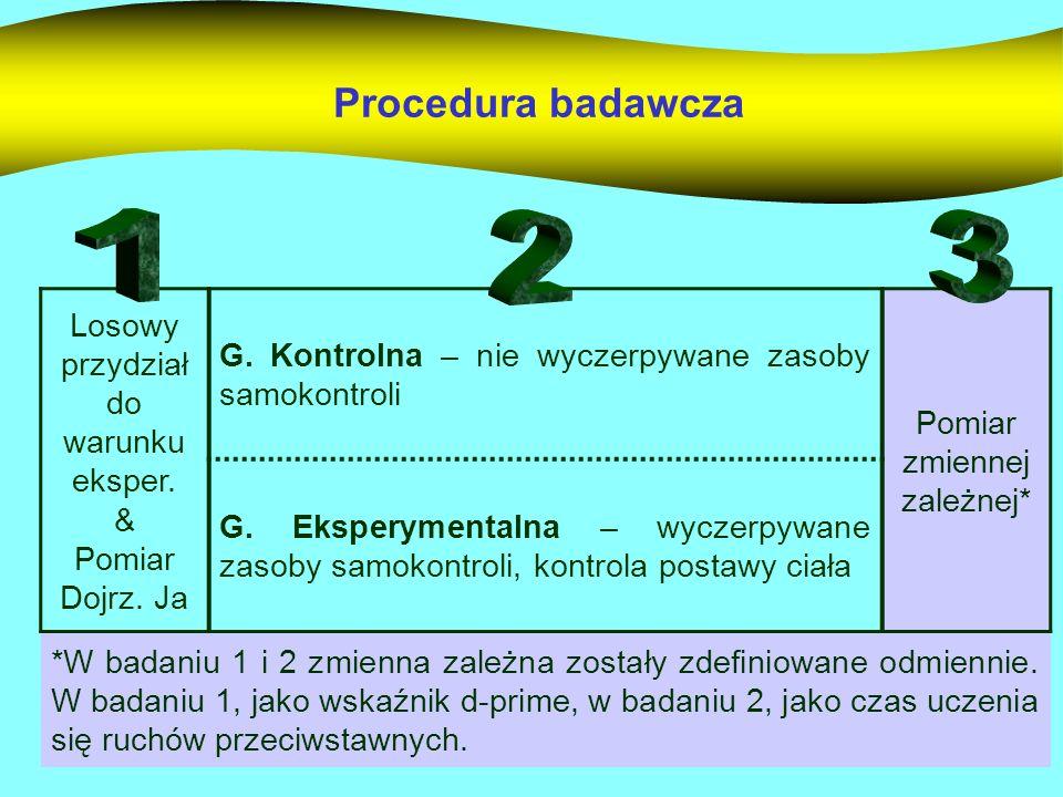 Procedura badawcza 1. 2. 3. Losowy przydział do warunku eksper. & Pomiar Dojrz. Ja. G. Kontrolna – nie wyczerpywane zasoby samokontroli.