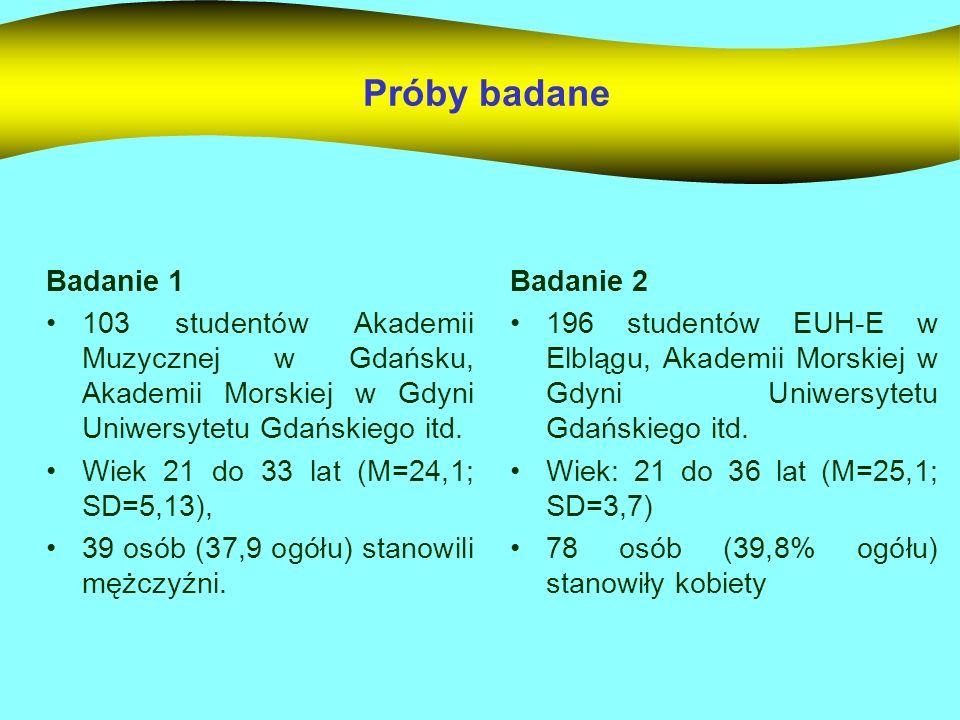 Próby badane Badanie 1. 103 studentów Akademii Muzycznej w Gdańsku, Akademii Morskiej w Gdyni Uniwersytetu Gdańskiego itd.