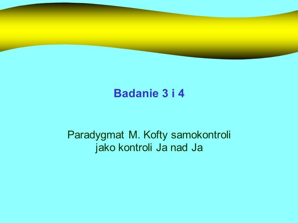 Paradygmat M. Kofty samokontroli jako kontroli Ja nad Ja