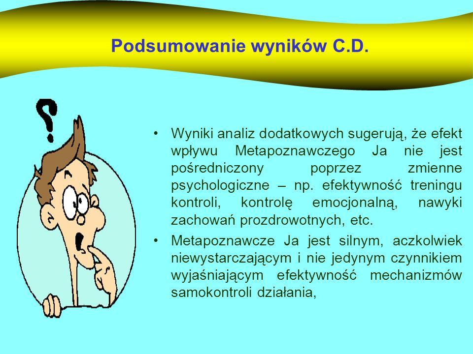 Podsumowanie wyników C.D.