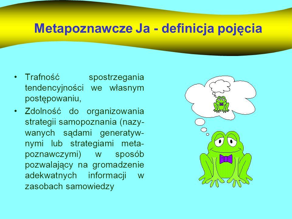 Metapoznawcze Ja - definicja pojęcia