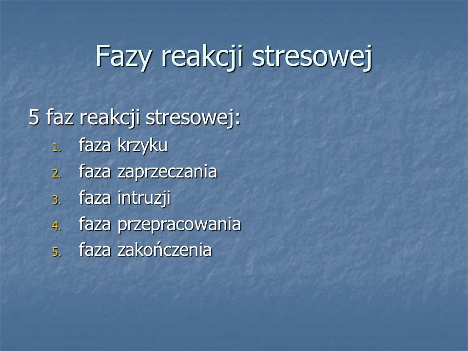 Fazy reakcji stresowej