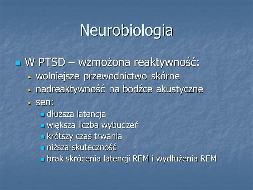 Neurobiologia W PTSD – wzmożona reaktywność: