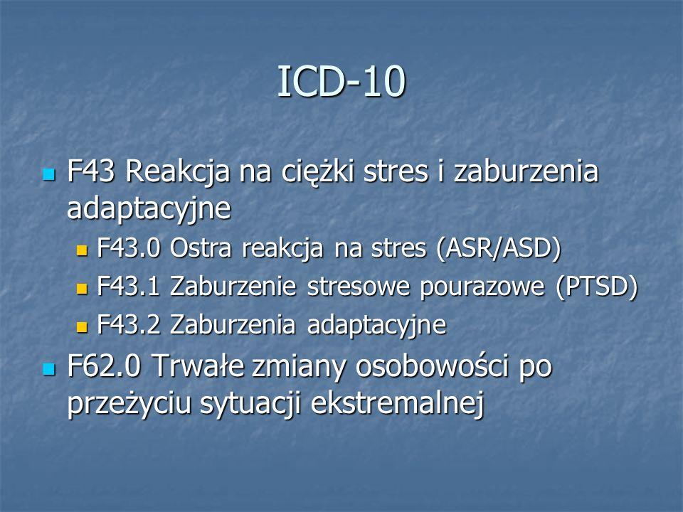 ICD-10 F43 Reakcja na ciężki stres i zaburzenia adaptacyjne