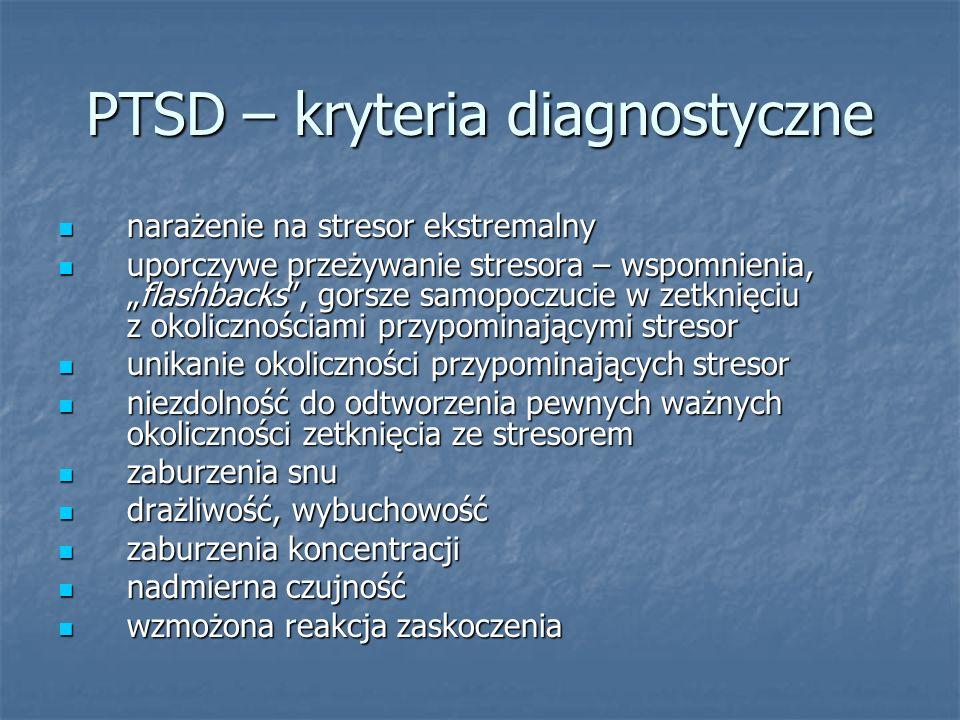 PTSD – kryteria diagnostyczne
