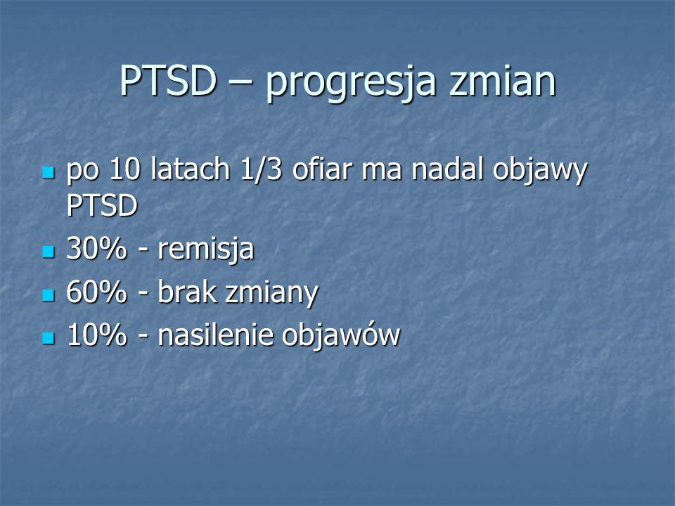 PTSD – progresja zmian po 10 latach 1/3 ofiar ma nadal objawy PTSD