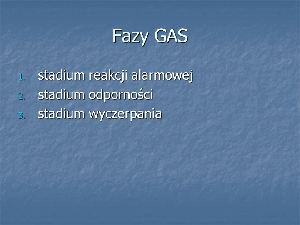 Fazy GAS stadium reakcji alarmowej stadium odporności