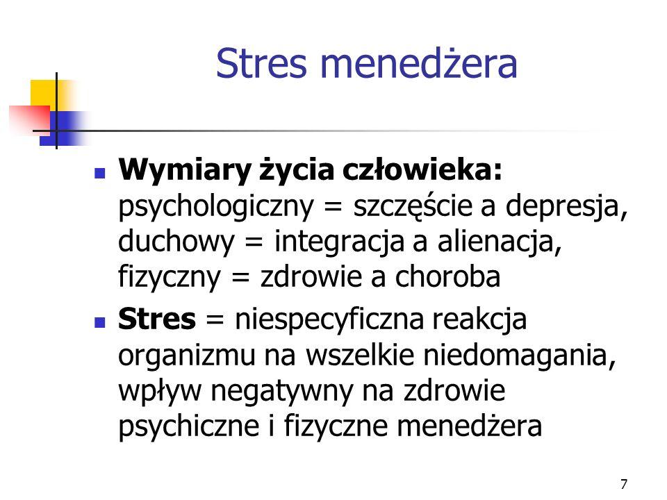 Stres menedżera Wymiary życia człowieka: psychologiczny = szczęście a depresja, duchowy = integracja a alienacja, fizyczny = zdrowie a choroba.
