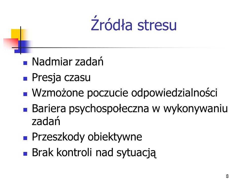 Źródła stresu Nadmiar zadań Presja czasu