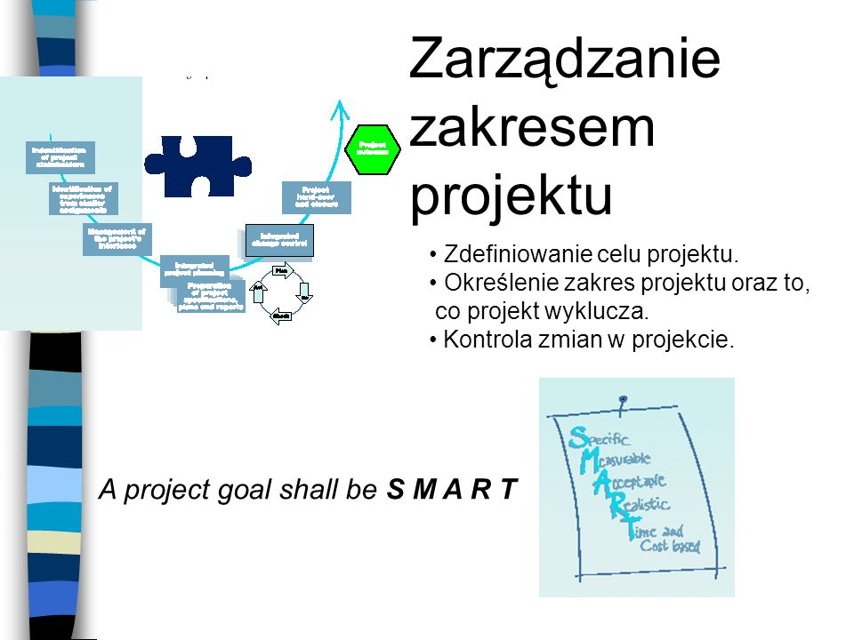 A project goal shall be S M A R T