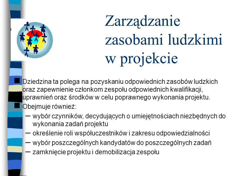 Zarządzanie zasobami ludzkimi w projekcie