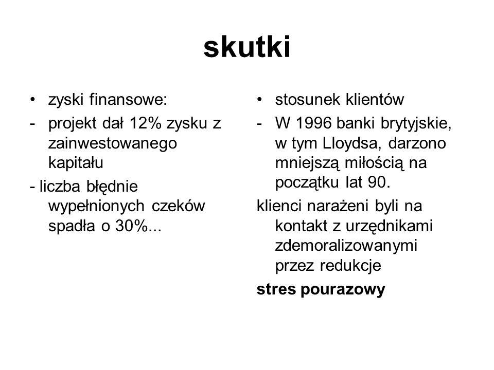 skutki zyski finansowe: