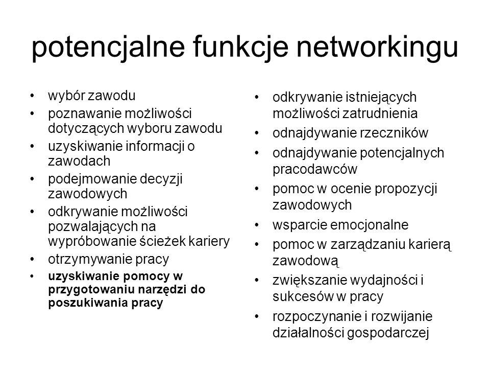 potencjalne funkcje networkingu