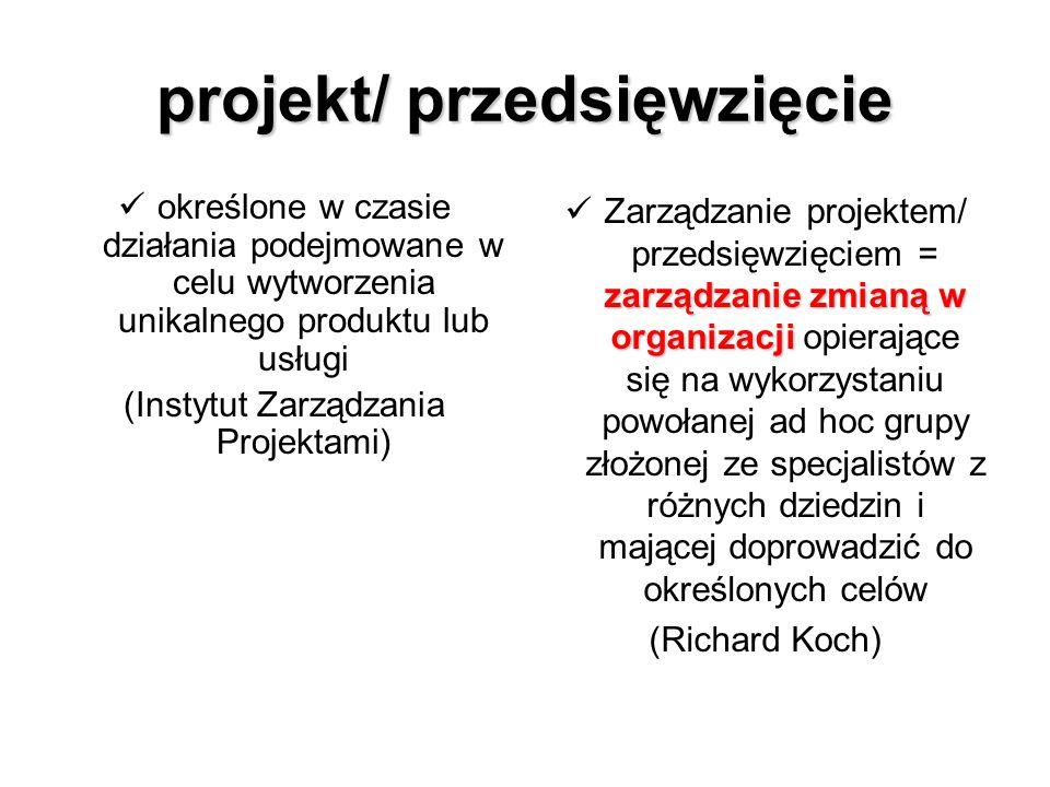 projekt/ przedsięwzięcie