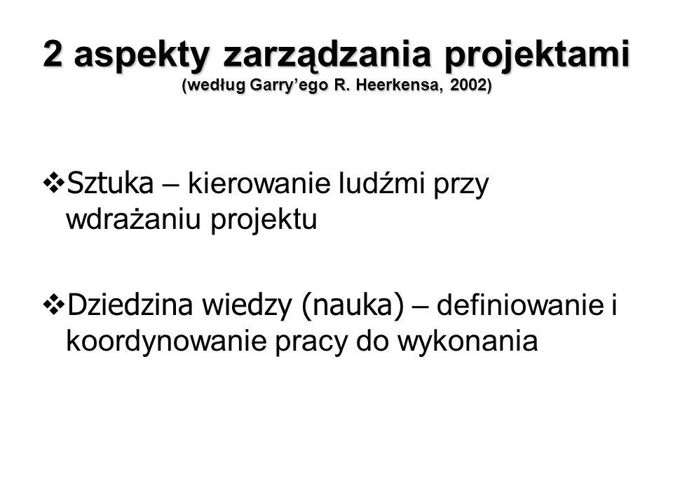 2 aspekty zarządzania projektami (według Garry'ego R. Heerkensa, 2002)