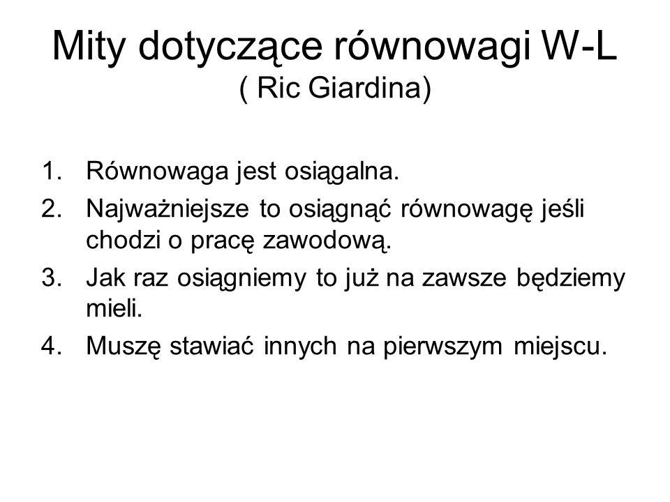 Mity dotyczące równowagi W-L ( Ric Giardina)