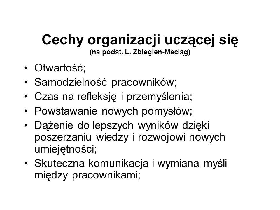 Cechy organizacji uczącej się (na podst. L. Zbiegień-Maciąg)